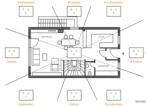 hausbau nach feng shui haus renovierung mit modernem schnes feng shui einrichten ein. Black Bedroom Furniture Sets. Home Design Ideas