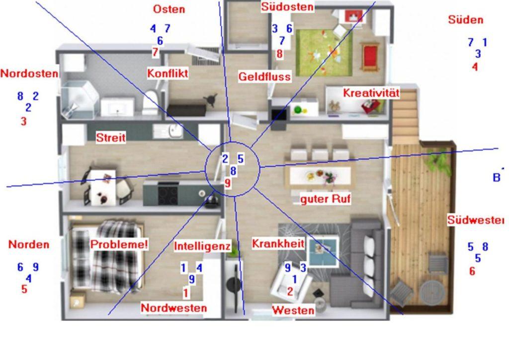 feng shui energien im jahr 2018 mag conny racher die feng shui meisterin. Black Bedroom Furniture Sets. Home Design Ideas