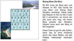 Shang Shan Xia Shui - Haus